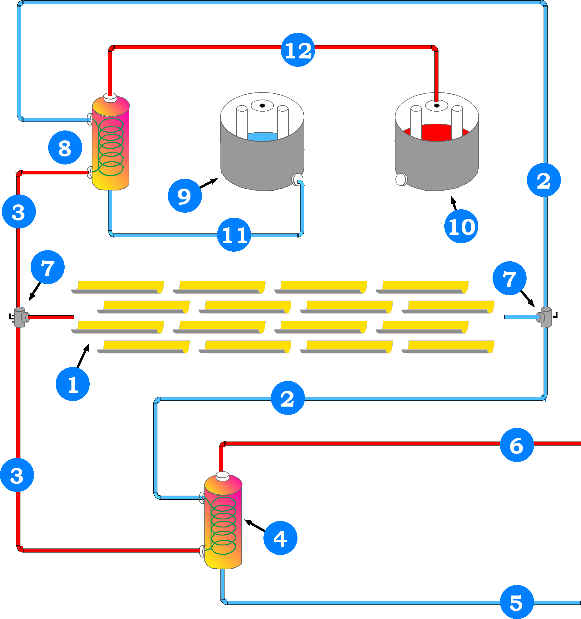 Capteur concentration cylindro parabolique for Miroir parabolique solaire