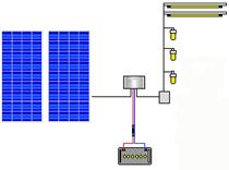 Generateur solaire photovolta que autonome - Generateur electrique autonome ...